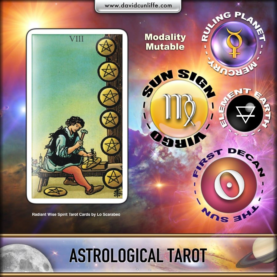 Astrological tarot: Eight of Pentacles Astrology