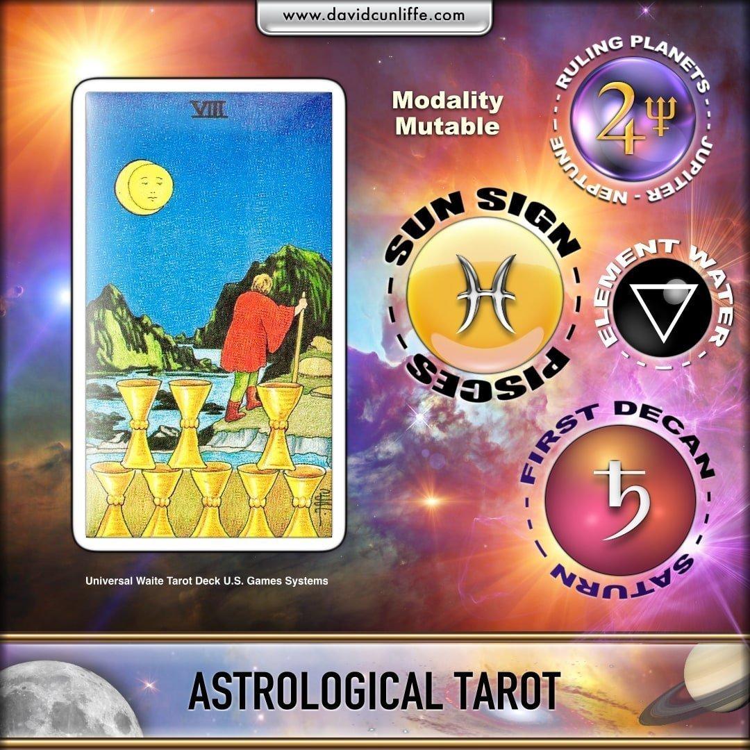 Astrological tarot: Eight of Cups Astrology